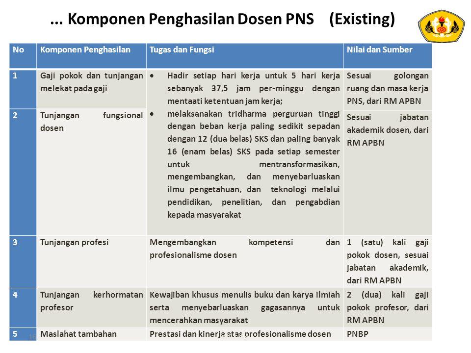 ... Komponen Penghasilan Dosen PNS (Existing)