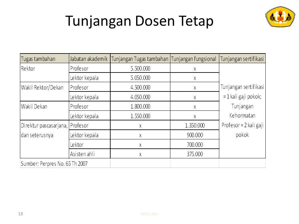 Tunjangan Dosen Tetap WR2.doc