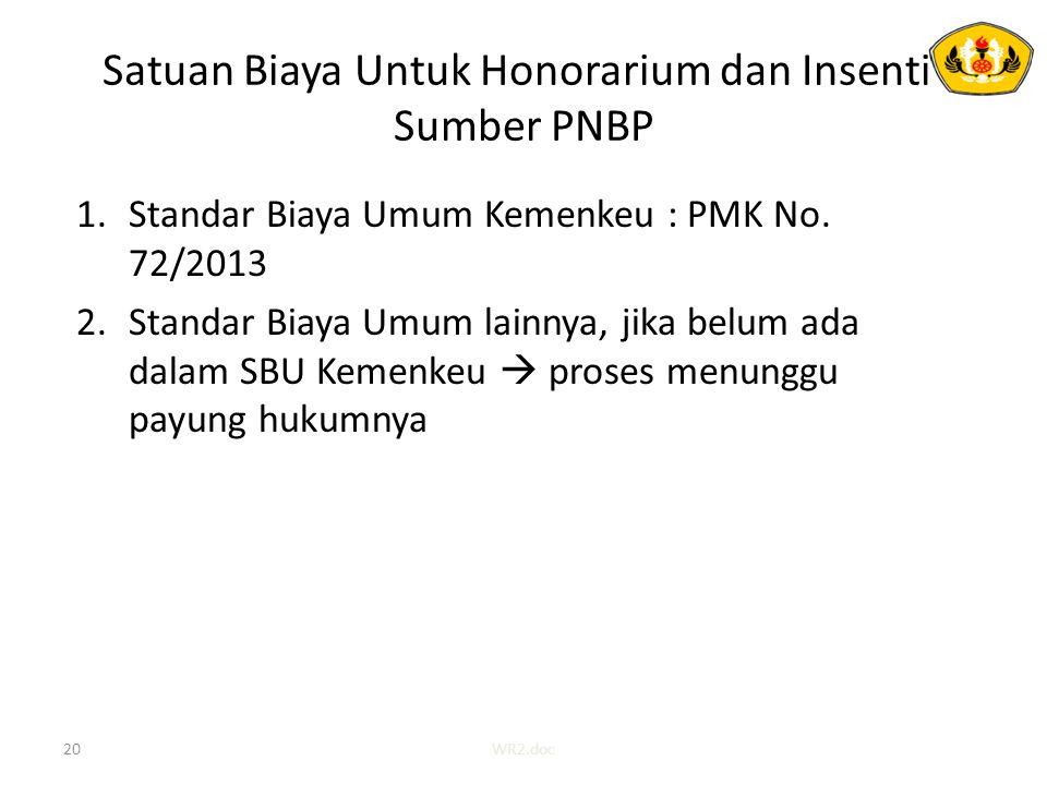 Satuan Biaya Untuk Honorarium dan Insentif Sumber PNBP
