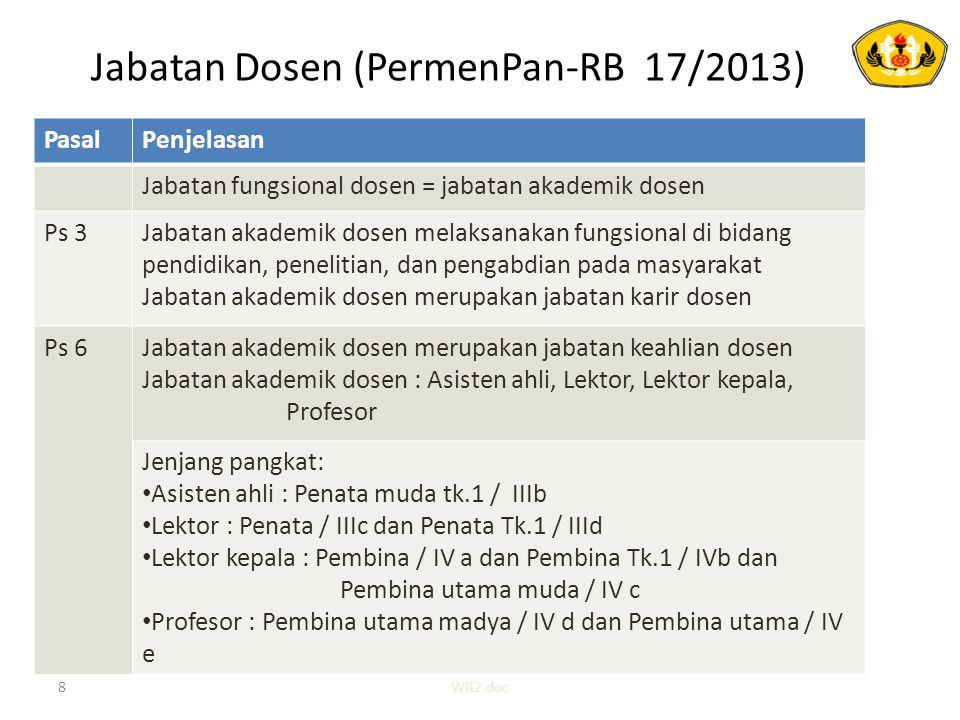 Jabatan Dosen (PermenPan-RB 17/2013)