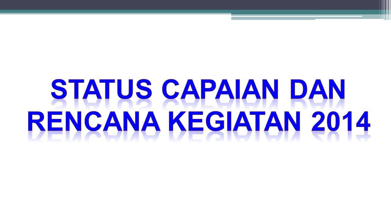 Status capaian dan rencana kegiatan 2014