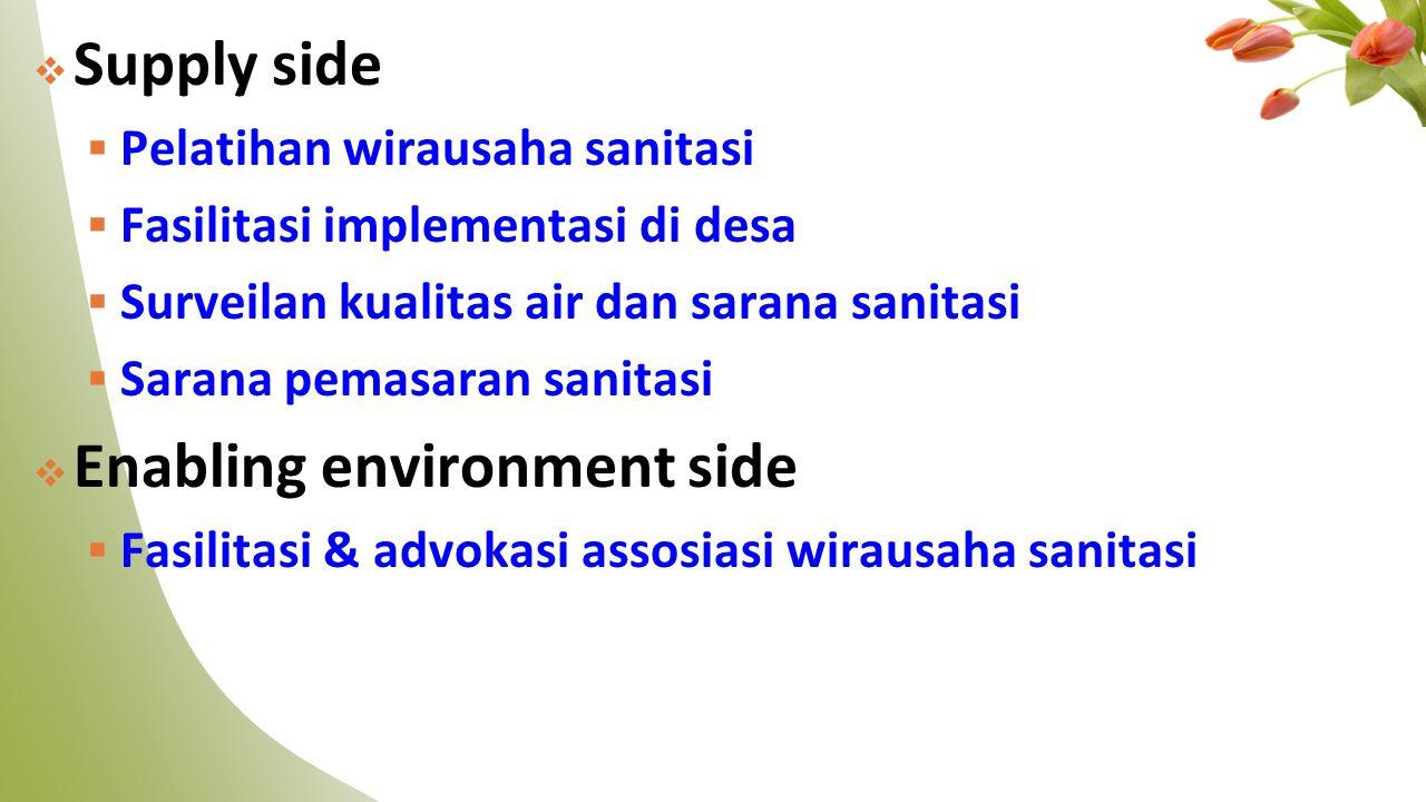 Enabling environment side