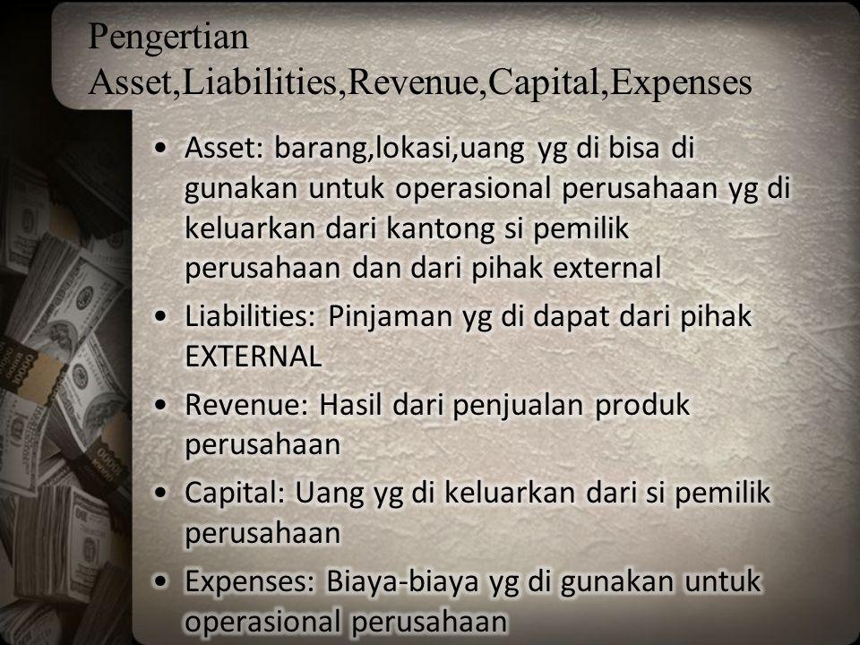 Pengertian Asset,Liabilities,Revenue,Capital,Expenses