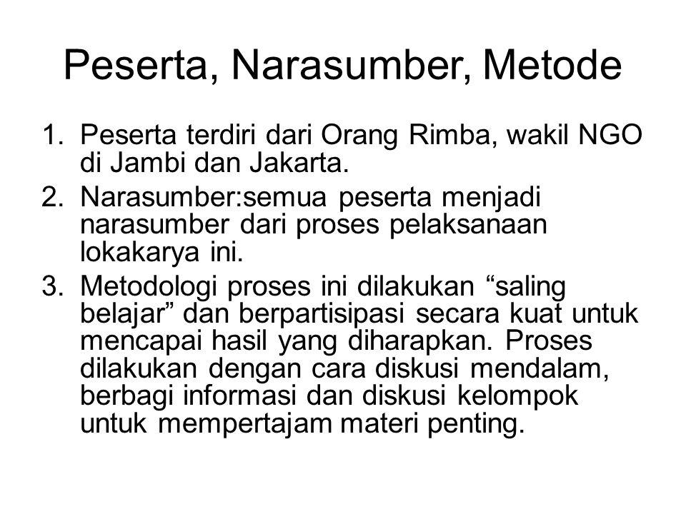 Peserta, Narasumber, Metode