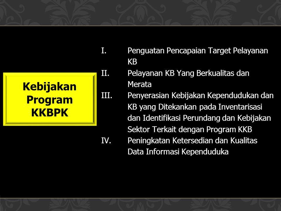 Kebijakan Program KKBPK