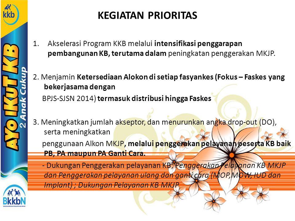 KEGIATAN PRIORITAS Akselerasi Program KKB melalui intensifikasi penggarapan pembangunan KB, terutama dalam peningkatan penggerakan MKJP.
