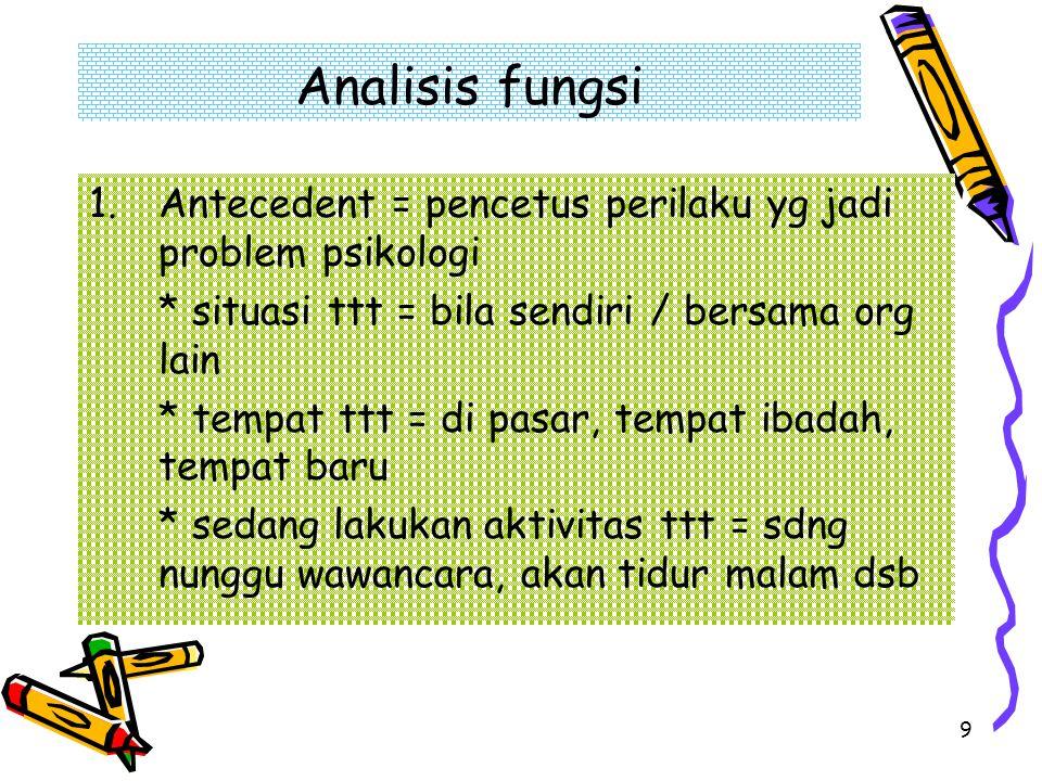 Analisis fungsi Antecedent = pencetus perilaku yg jadi problem psikologi. * situasi ttt = bila sendiri / bersama org lain.