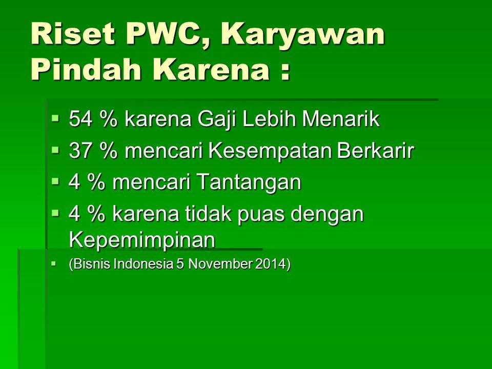 Riset PWC, Karyawan Pindah Karena :