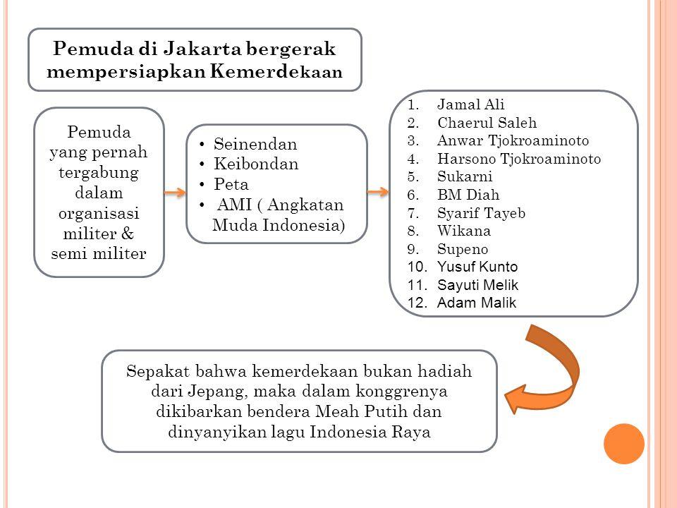 Pemuda di Jakarta bergerak mempersiapkan Kemerdekaan