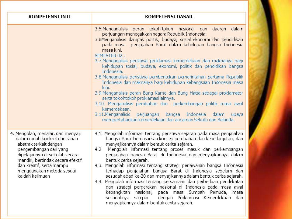 KOMPETENSI INTI KOMPETENSI DASAR. 3.5.Menganalisis peran tokoh-tokoh nasional dan daerah dalam perjuangan menegakkan negara Republik Indonesia.