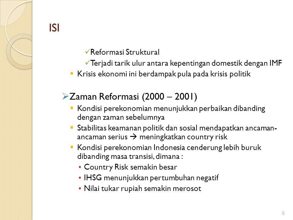 ISI Zaman Reformasi (2000 – 2001) Reformasi Struktural