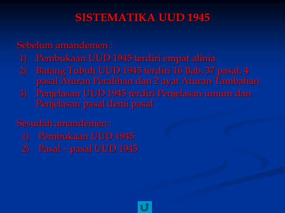 SISTEMATIKA UUD 1945 Sebelum amandemen :