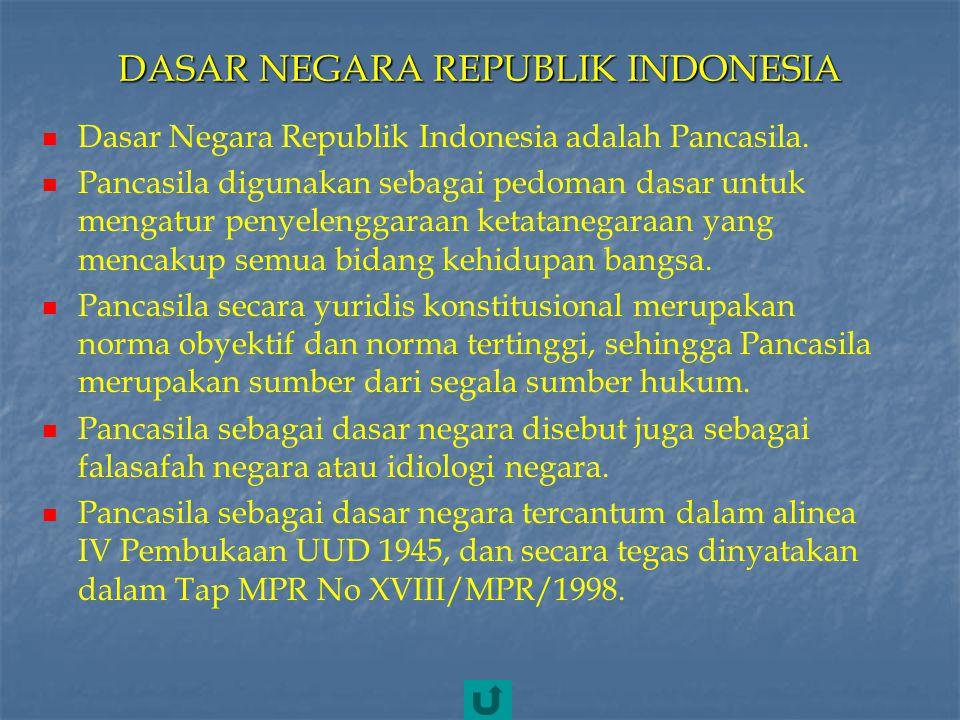 DASAR NEGARA REPUBLIK INDONESIA