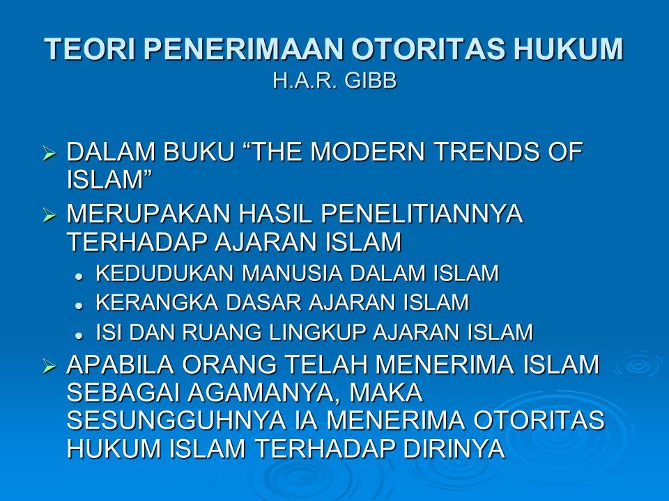 TEORI PENERIMAAN OTORITAS HUKUM H.A.R. GIBB