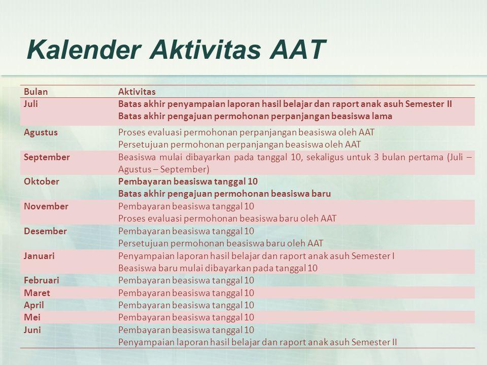 Kalender Aktivitas AAT
