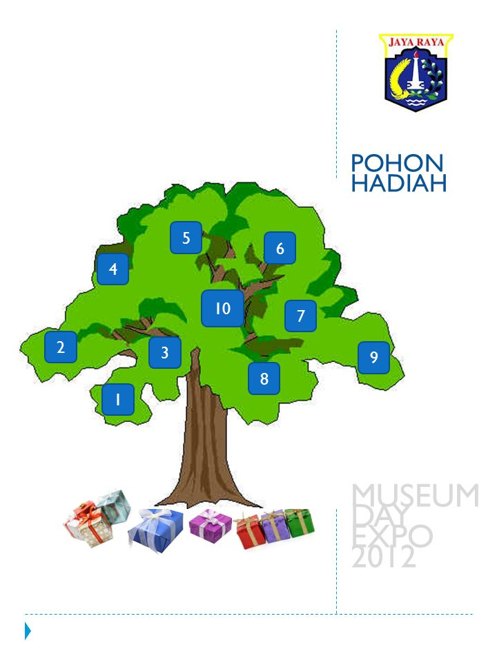 POHON HADIAH MUSEUM DAY EXPO 2012 5 6 4 10 7 2 3 9 8 1