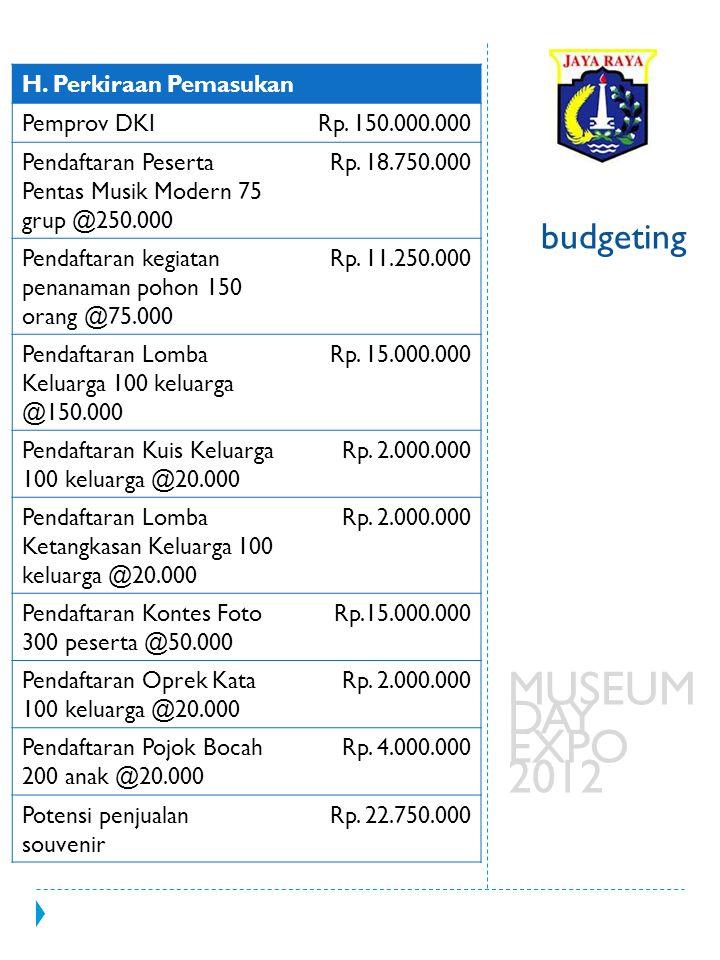 MUSEUM DAY EXPO 2012 budgeting H. Perkiraan Pemasukan Pemprov DKI