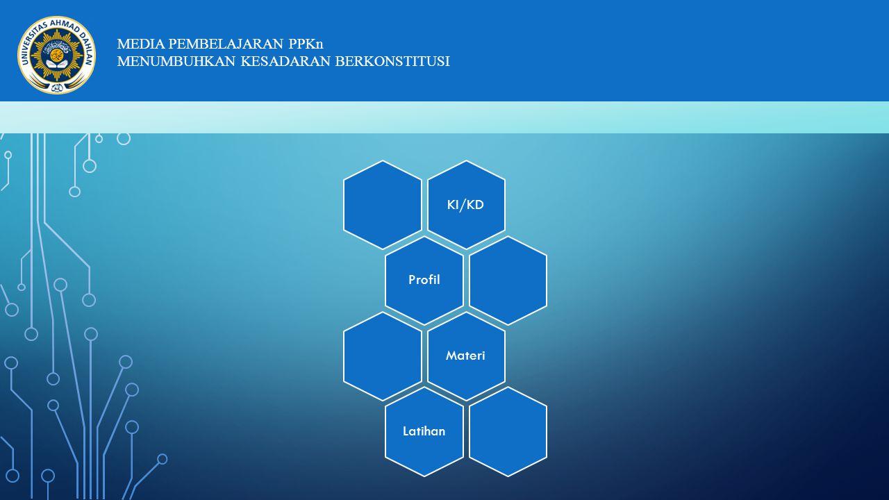 KI/KD Profil Materi Latihan