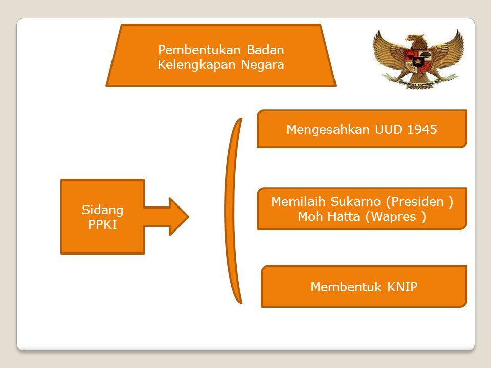 Pembentukan Badan Kelengkapan Negara