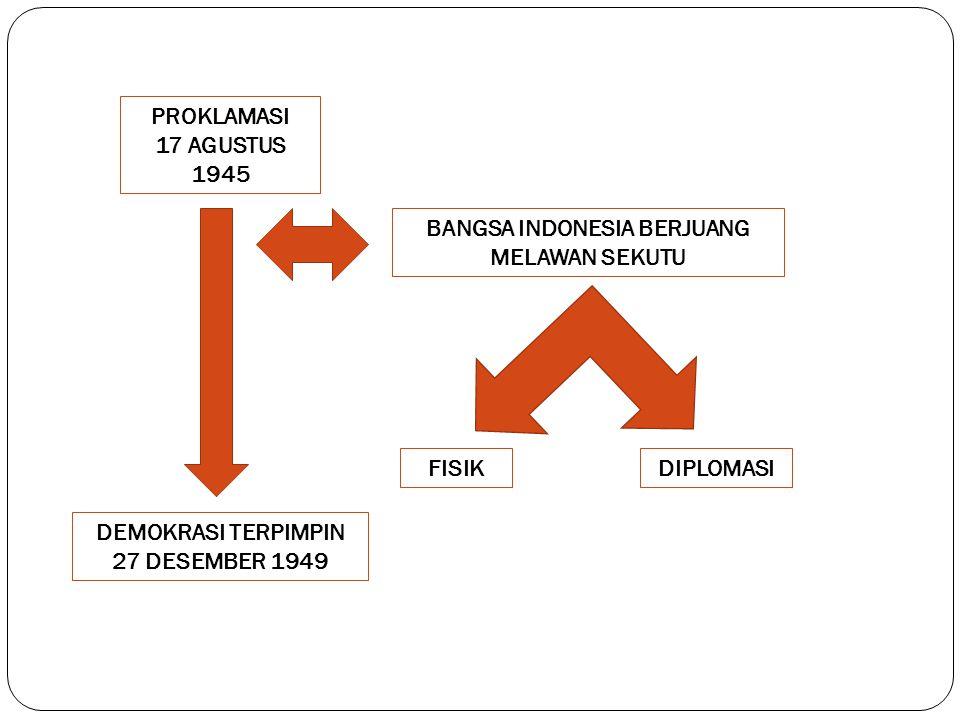 BANGSA INDONESIA BERJUANG MELAWAN SEKUTU