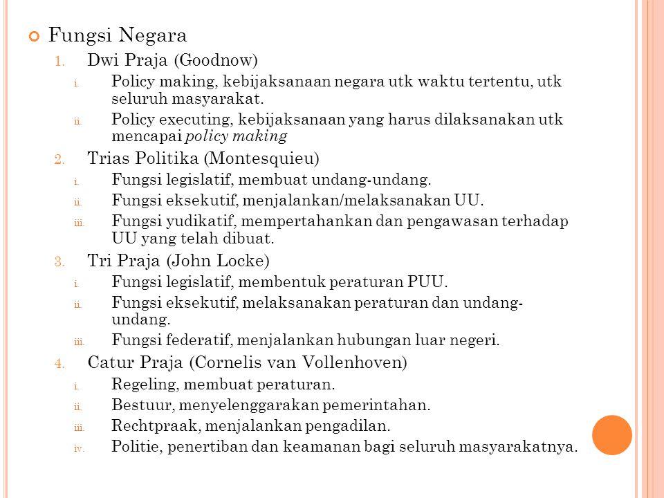 Fungsi Negara Dwi Praja (Goodnow) Trias Politika (Montesquieu)