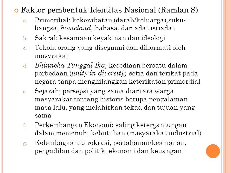 Faktor pembentuk Identitas Nasional (Ramlan S)