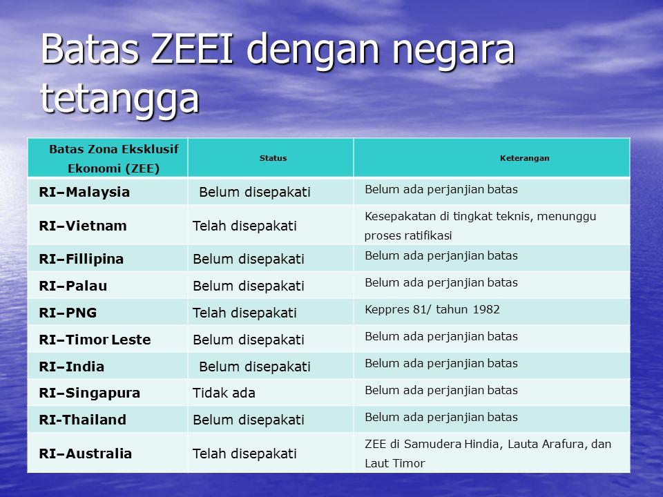 Batas ZEEI dengan negara tetangga