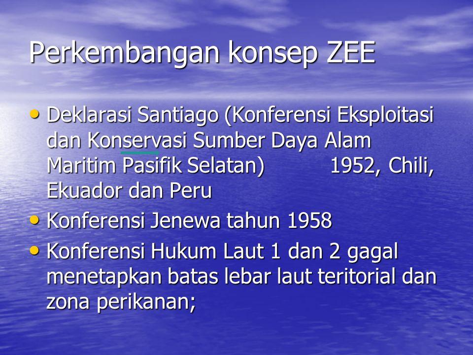 Perkembangan konsep ZEE