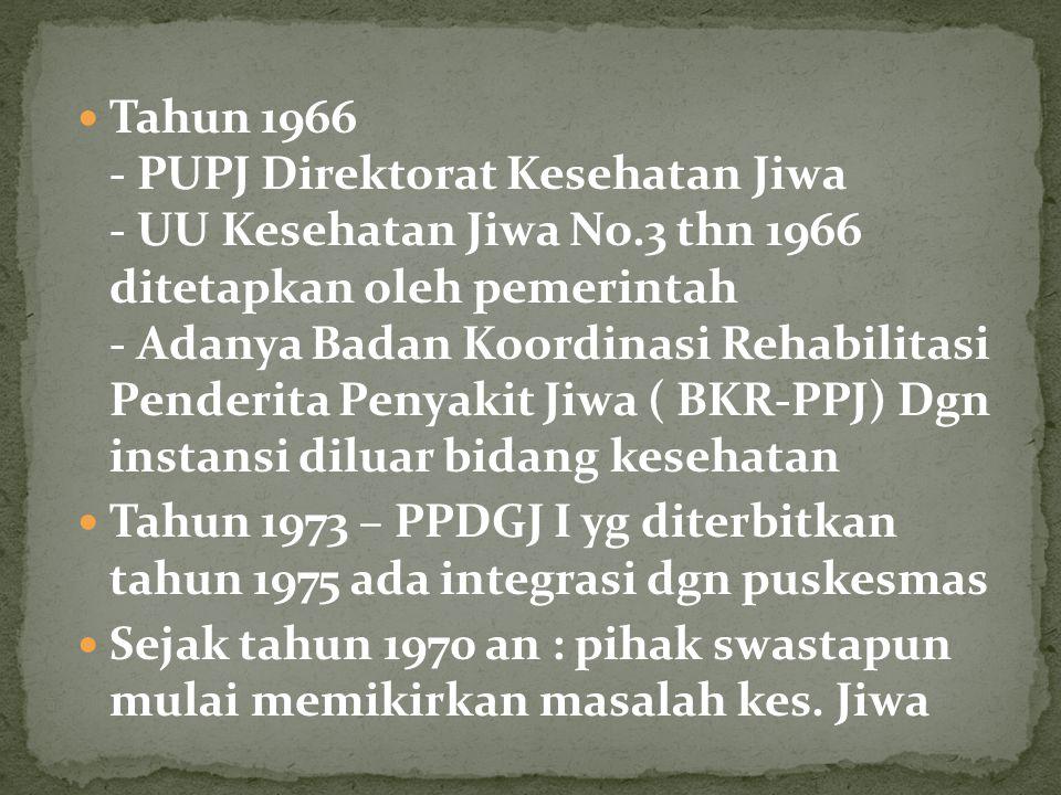 Tahun 1966 - PUPJ Direktorat Kesehatan Jiwa - UU Kesehatan Jiwa No