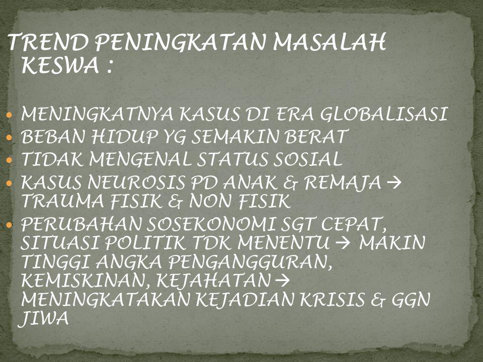TREND PENINGKATAN MASALAH KESWA :