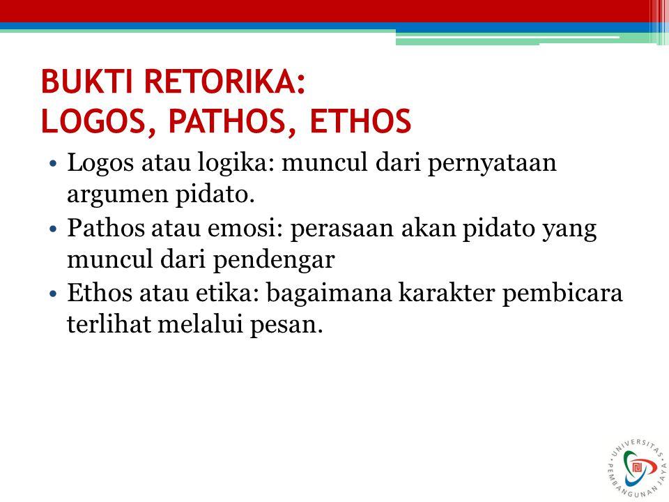 BUKTI RETORIKA: LOGOS, PATHOS, ETHOS