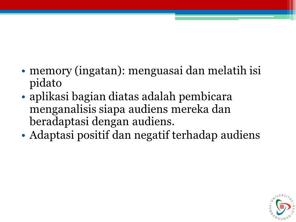 memory (ingatan): menguasai dan melatih isi pidato
