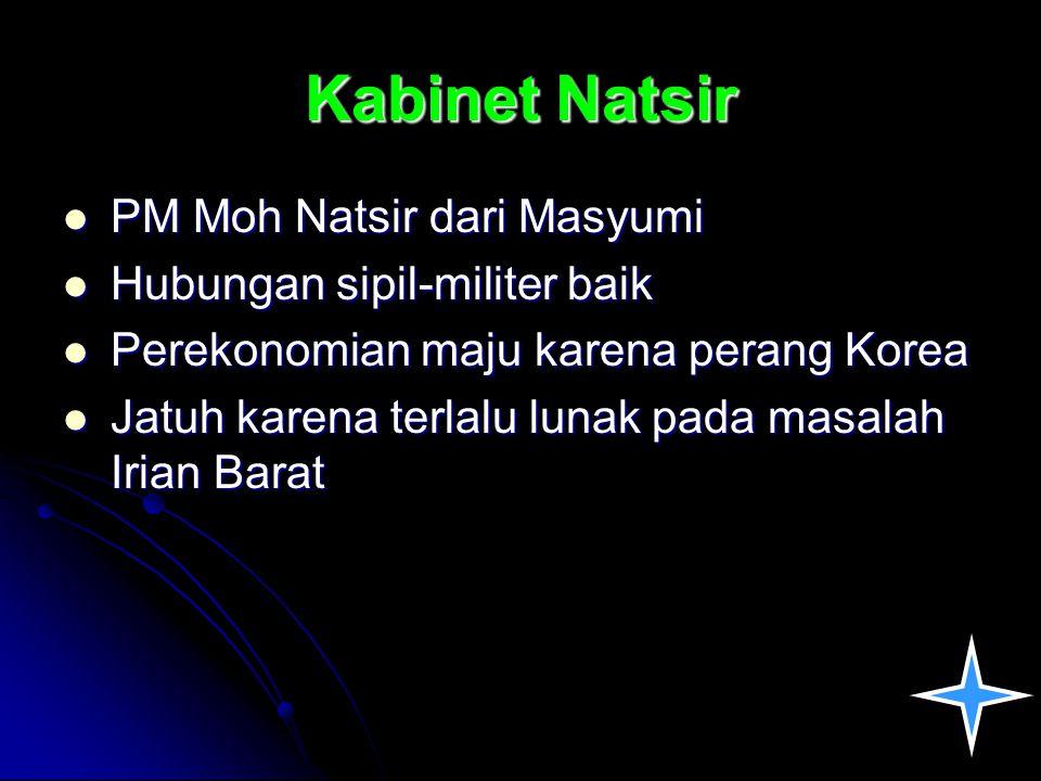Kabinet Natsir PM Moh Natsir dari Masyumi Hubungan sipil-militer baik