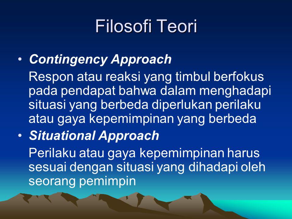 Filosofi Teori Contingency Approach