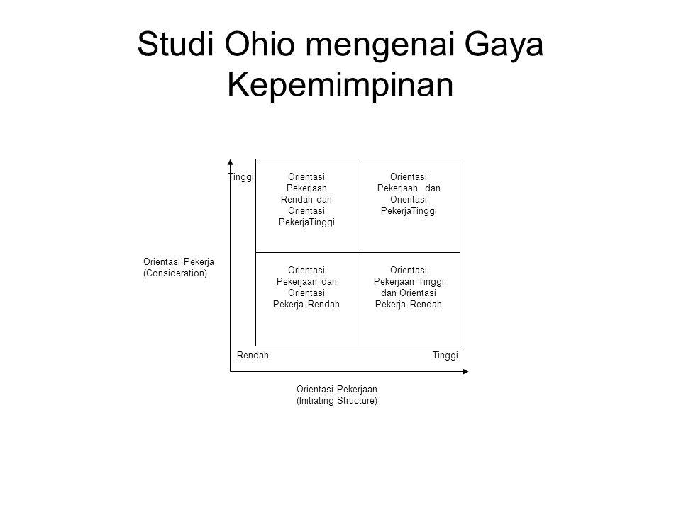 Studi Ohio mengenai Gaya Kepemimpinan