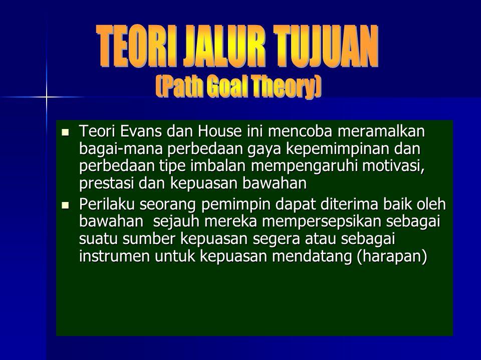 TEORI JALUR TUJUAN (Path Goal Theory)