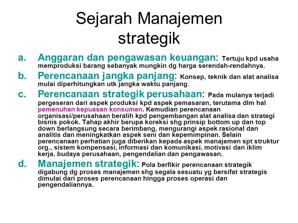 Sejarah Manajemen strategik
