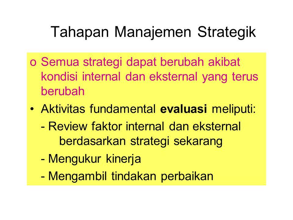 Tahapan Manajemen Strategik