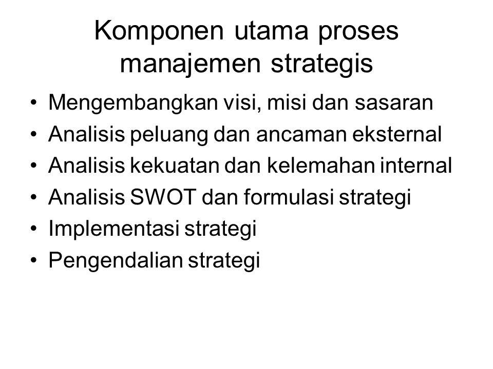 Komponen utama proses manajemen strategis