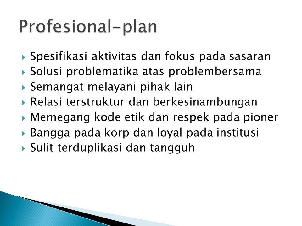 Profesional-plan Spesifikasi aktivitas dan fokus pada sasaran