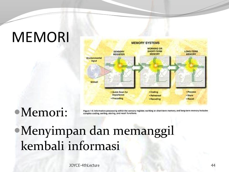 MEMORI Memori: Menyimpan dan memanggil kembali informasi