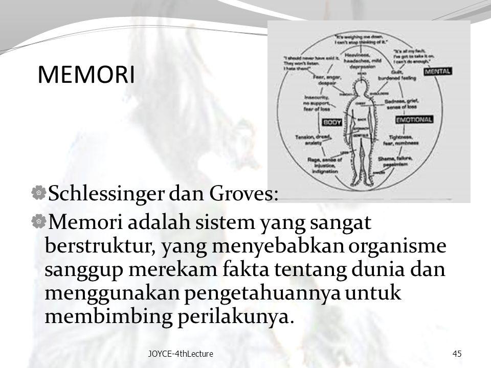 MEMORI Schlessinger dan Groves: