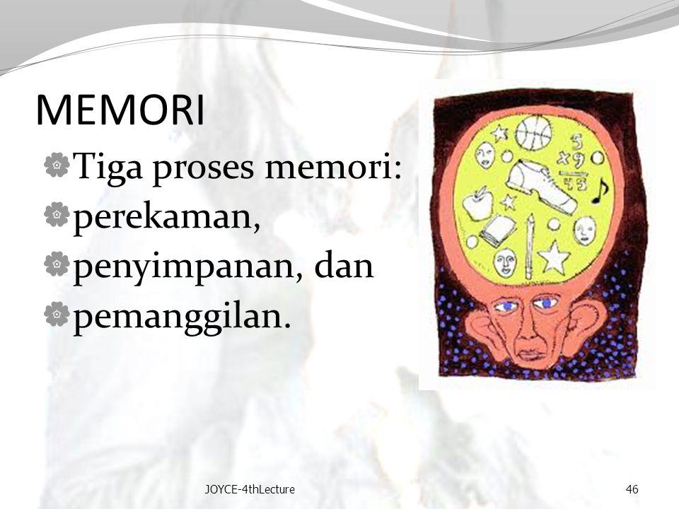 MEMORI Tiga proses memori: perekaman, penyimpanan, dan pemanggilan.