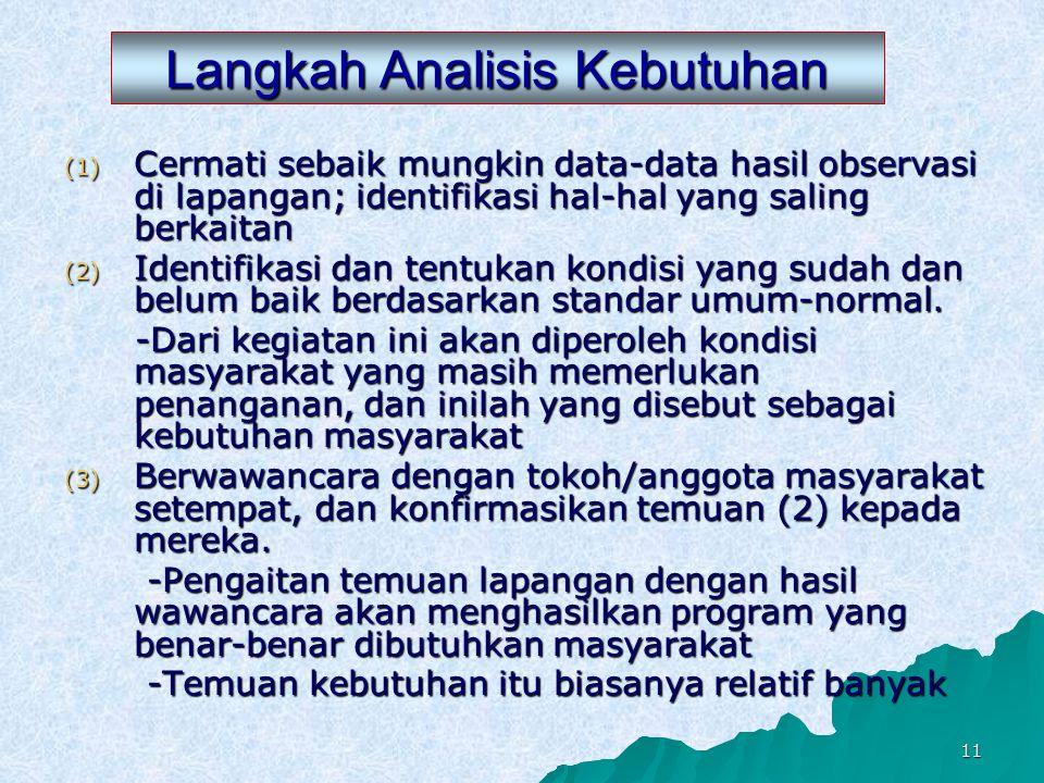 Langkah Analisis Kebutuhan