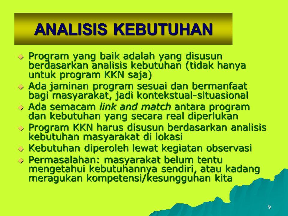 ANALISIS KEBUTUHAN Program yang baik adalah yang disusun berdasarkan analisis kebutuhan (tidak hanya untuk program KKN saja)