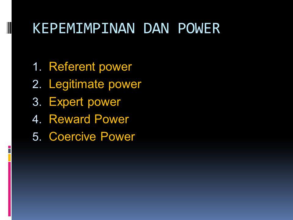 KEPEMIMPINAN DAN POWER