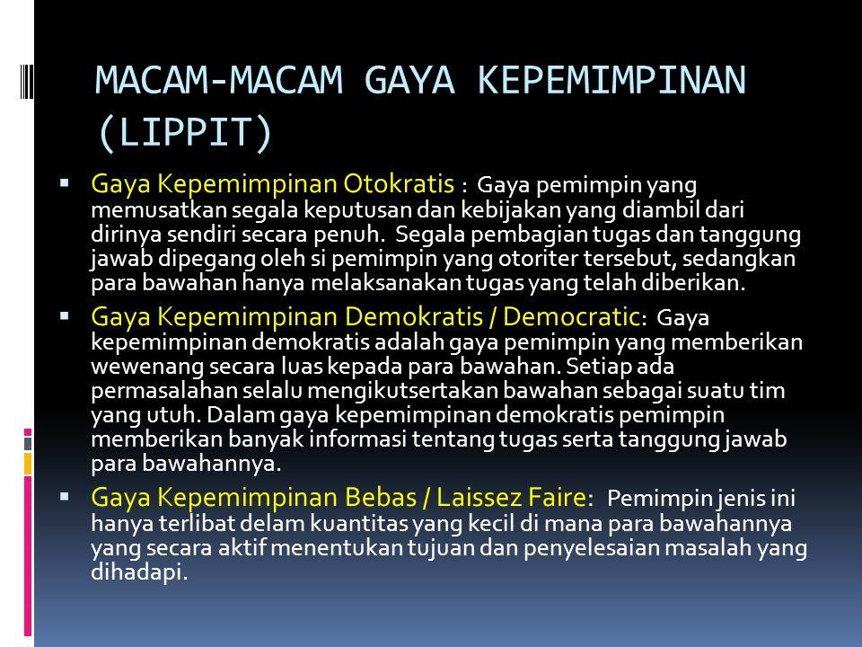 MACAM-MACAM GAYA KEPEMIMPINAN (LIPPIT)