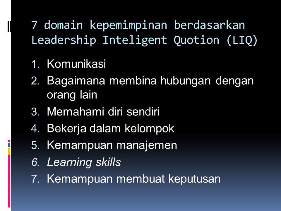 7 domain kepemimpinan berdasarkan Leadership Inteligent Quotion (LIQ)