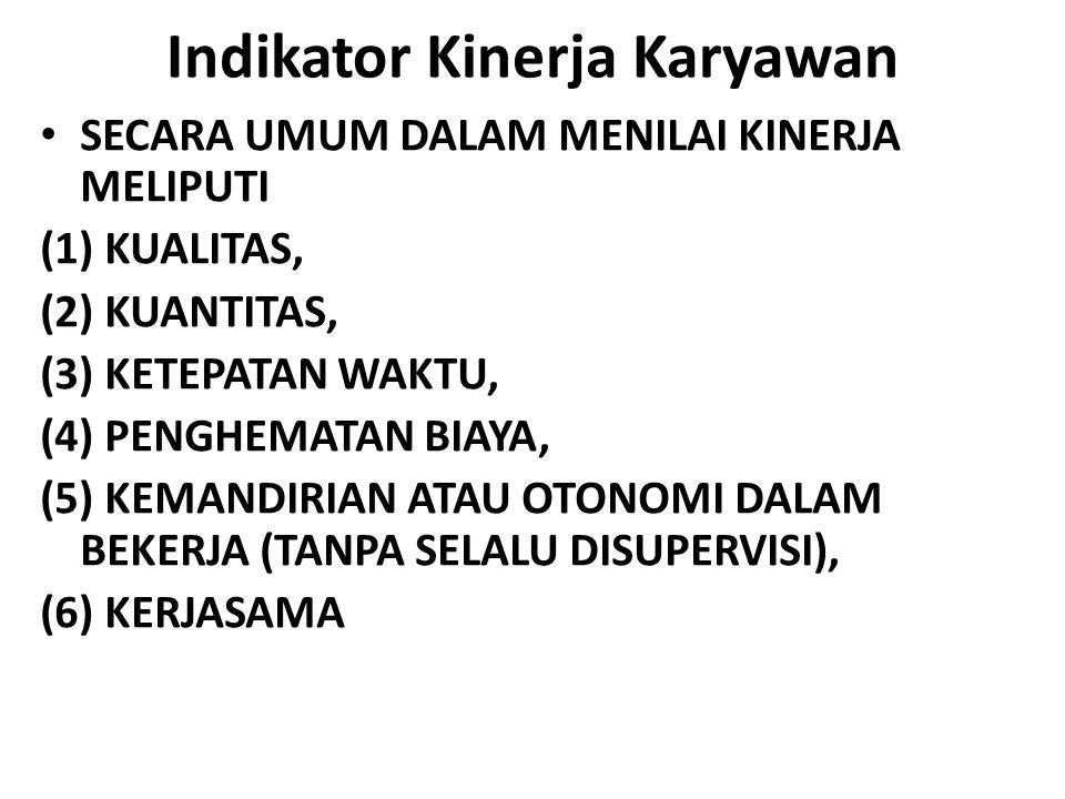 Indikator Kinerja Karyawan