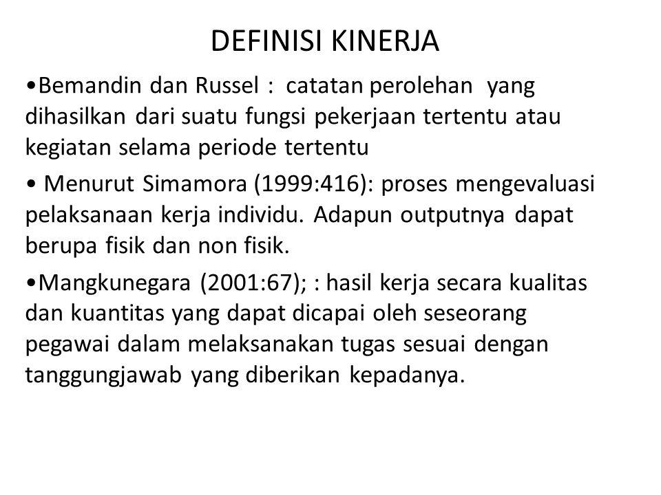 DEFINISI KINERJA Bemandin dan Russel : catatan perolehan yang dihasilkan dari suatu fungsi pekerjaan tertentu atau kegiatan selama periode tertentu.